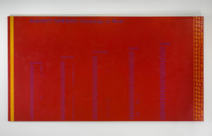 David Diao, Barnett Newman I : Chronology of Work, 1992. Collection Frac Bretagne © David Diao. Crédit photo : André Morin
